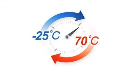 wide-temperature-range