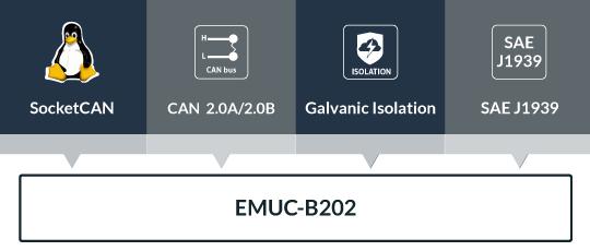 Quelques-caractéristiques-de-la-carte-EMUC-B202